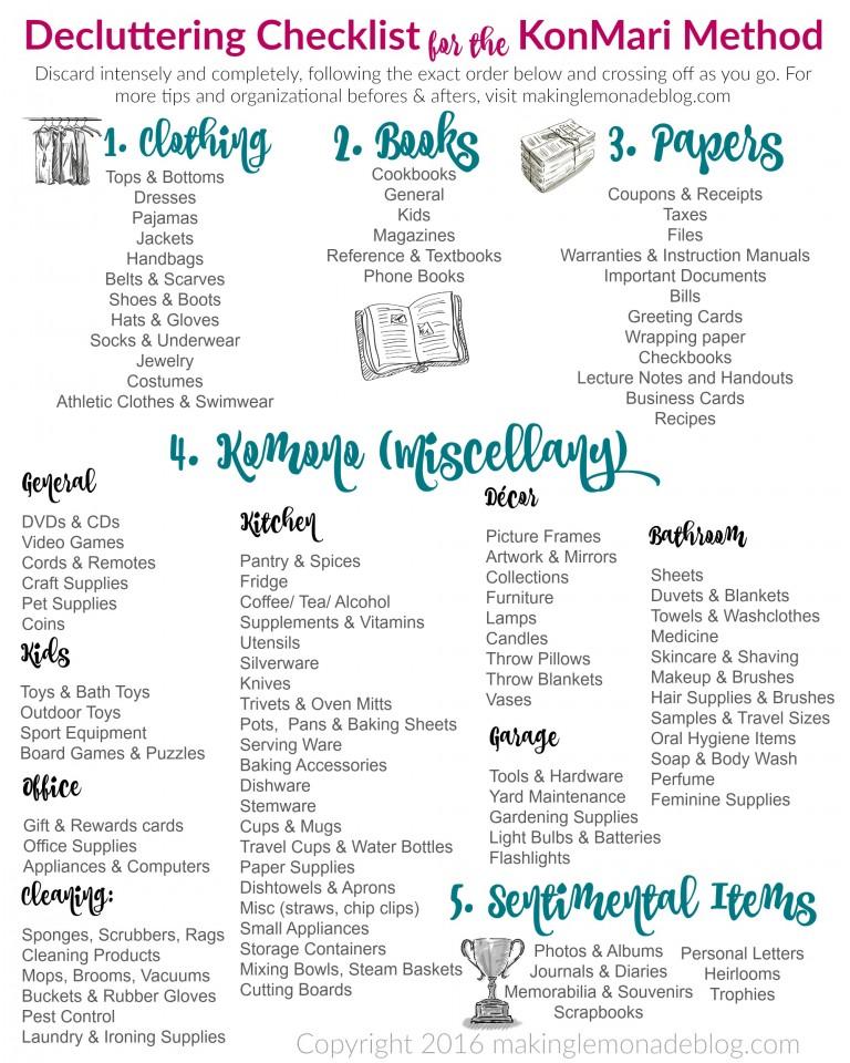KonMari Method Decluttering Categories