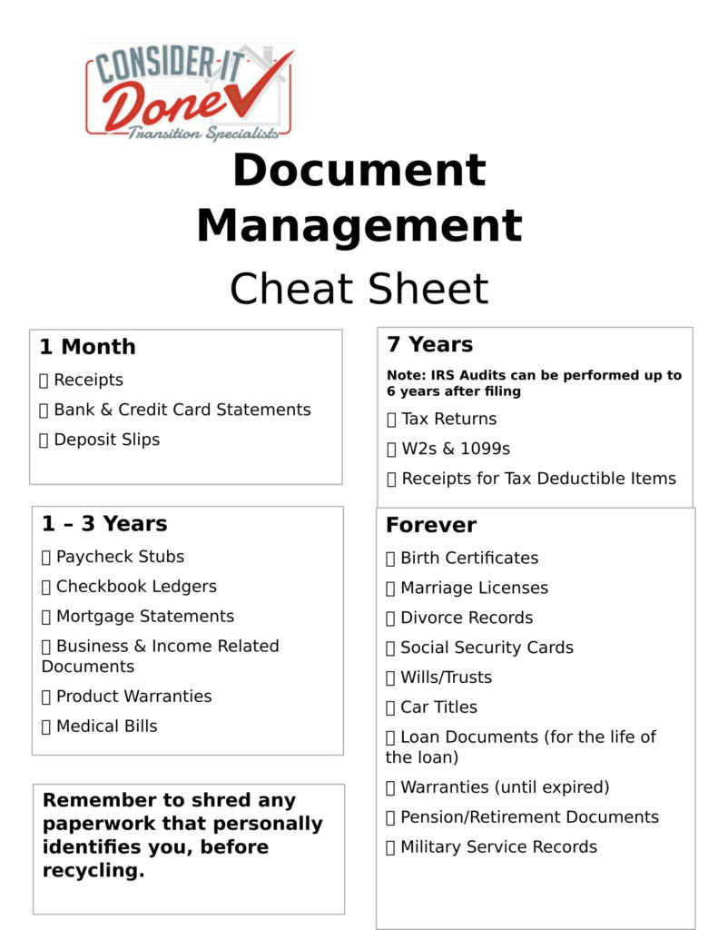Document Management Cheat Sheet